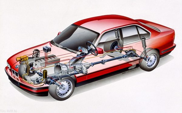 BMW 525xi E34